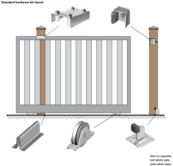Sliding gate hardware layout