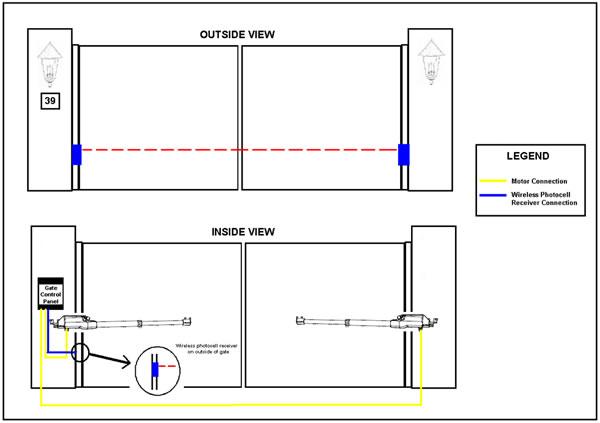 Photocell Wiring Diagram Uk