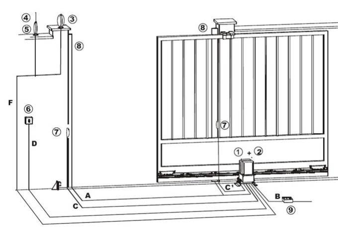 Roller Gate Motor Impremedia Net