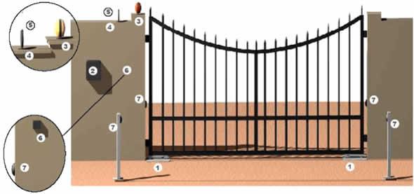Blank Installation Guide