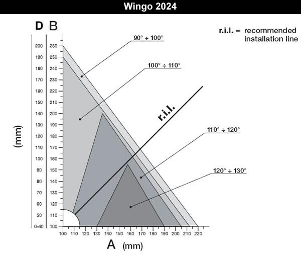 Wingo 2024 Detail